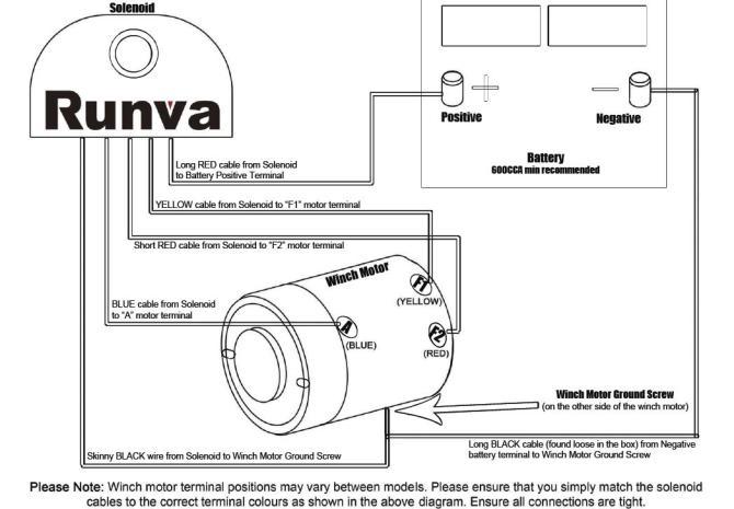diagram 2wire wiring diagram winch full version hd quality