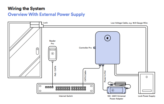 wiring requirements for installing kisi – kisi support