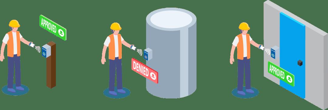 Construction-site-access-control-options