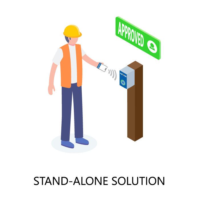 Stand-Alone Construction Site Access Control