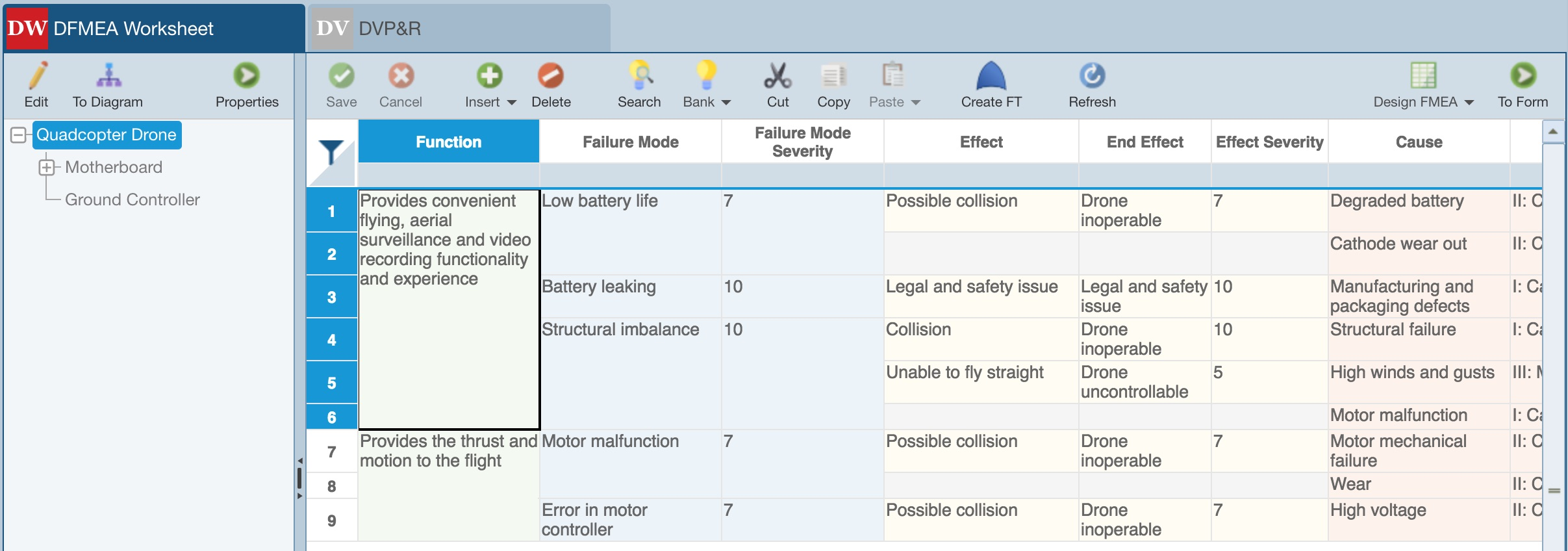 Getting Started With Relyence Fmea