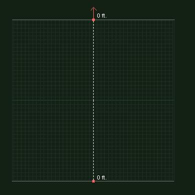 VizTerra Terrain 2D Grid