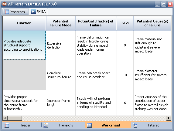 Fmea Worksheet View