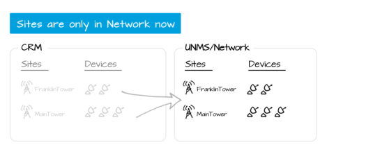 sites_in_network.png