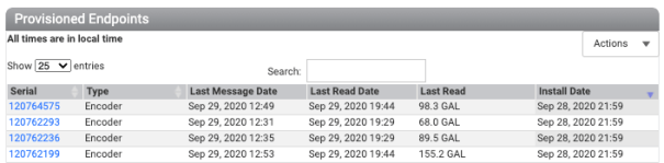 Provisioned endpoint dates example