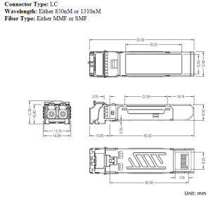 Compatible SFP transceiver specifications (Connector type, Wavelength, Fiber type) – Help