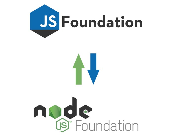 Node.js and JS Foundation