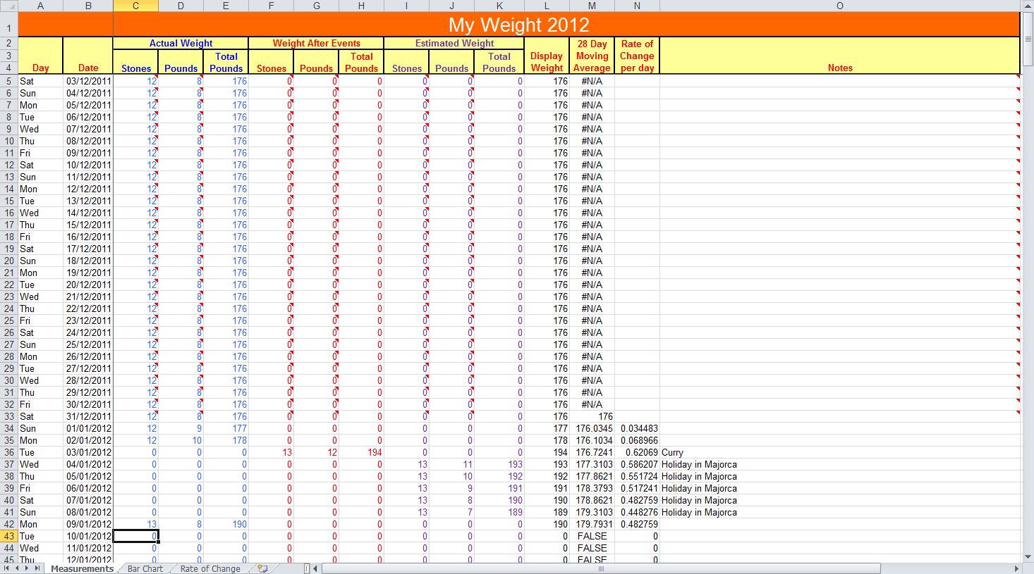 Excel Templates For Body Weight Records