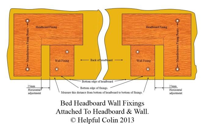 bed headboard wall fixings