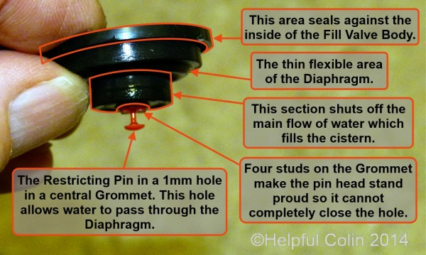 An enlarged detailed Toilet Silent Fill Valve Diaphragm with its parts labelled.