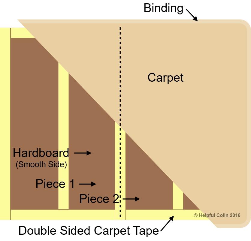 Hardboard Backed Mat - Office Chair Castors Damaging Carpets