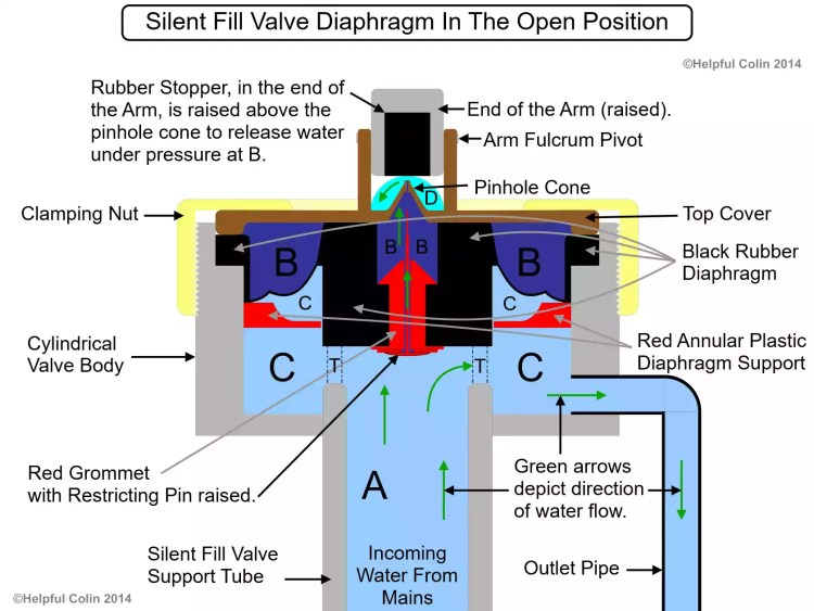Silent Fill Valve Diaphragm In The Open Position