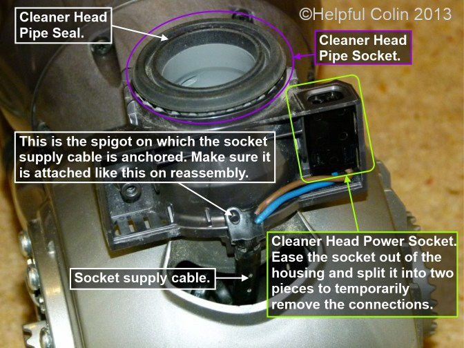 Dyson Slim DC18 Cleaner Head Swivel and Socket Housing with cover removed.