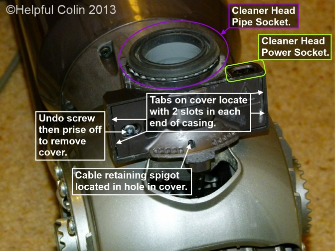 Dyson Slim DC18 Cleaner Head Swivel and Socket Housing with cover in place.