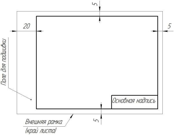 Виды и состав конструкторских документов