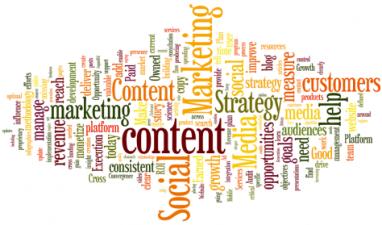 Content Marketing helpmedia