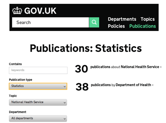 gov uk publications