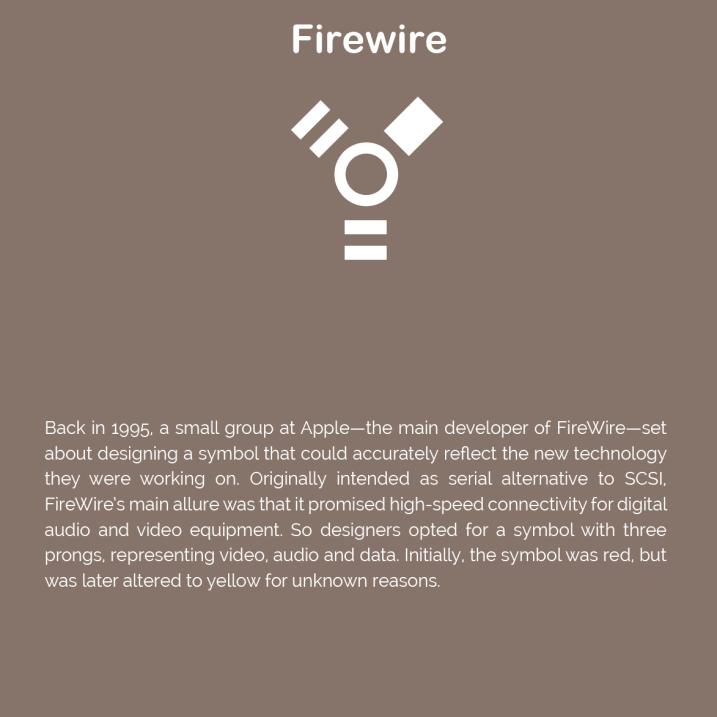firewiresymbol