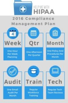 Free Download Resolutions for 2016 Compliance Management Plan