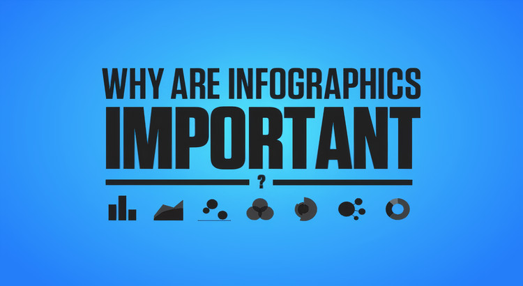 importance of infographics