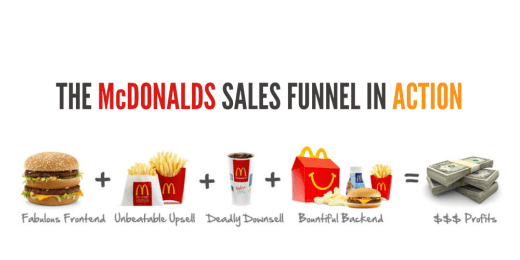 MCDONALDS How to Create The Perfect Sales Funnel