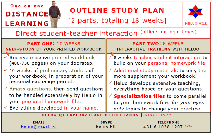 Heluo Hill outline of Distance Learning Private Training - 18 weeks