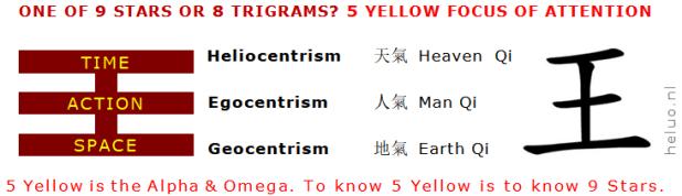 5 Yellow aka Star 5 Earth Trigram Emblem - Heluo Hill
