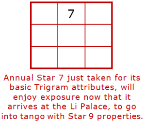 Flying Star Feng Shui Li Palace for Star 9 Fire - Heluo Hill