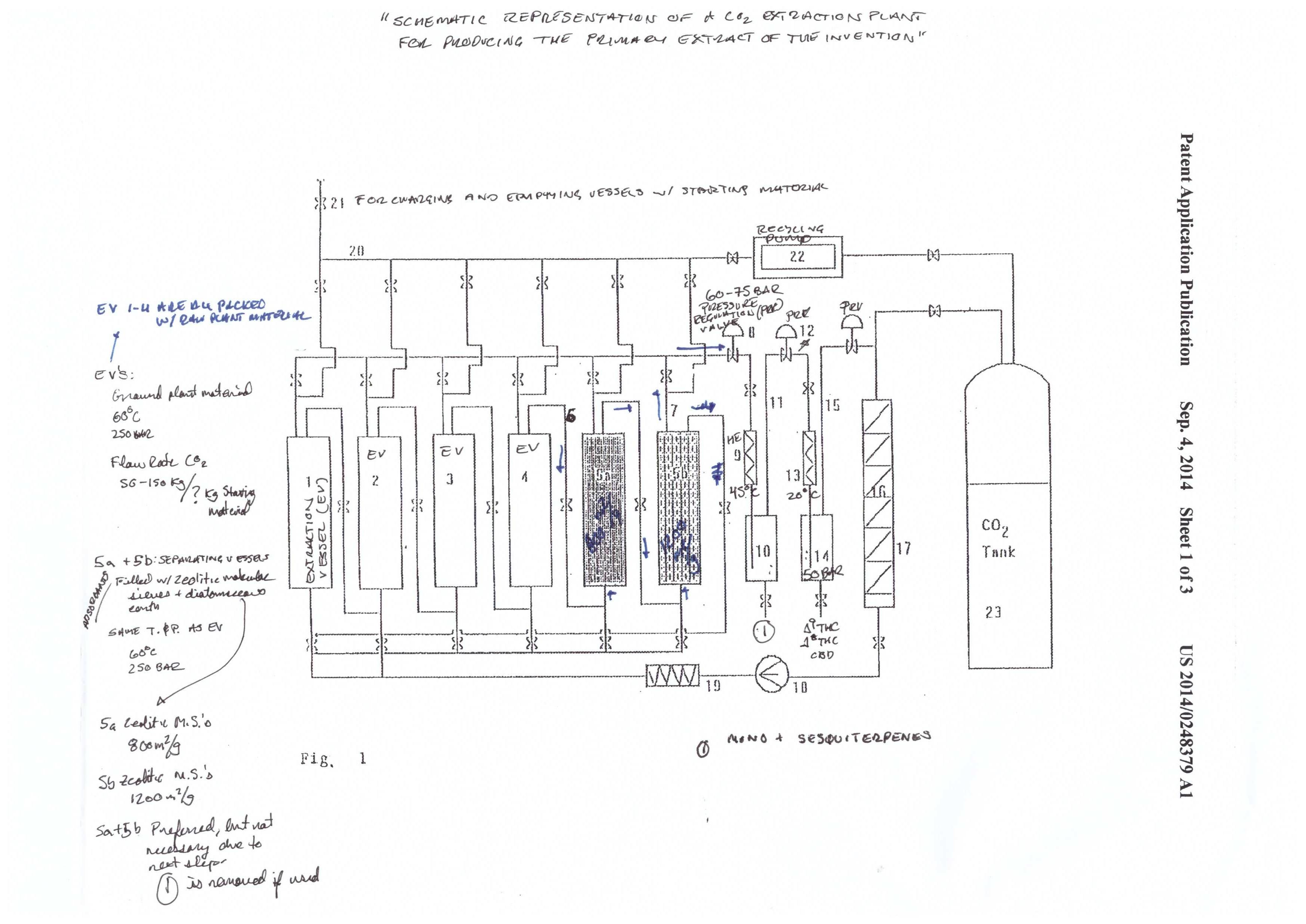 Diagram Of Solvent