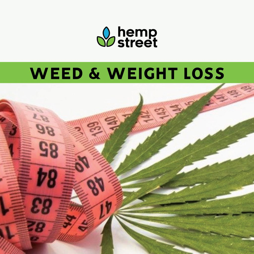 Weed and Weightloss