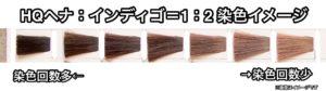 ヘナ インディゴ 染色イメージ 白髪染め 美容室 沖縄 通信販売