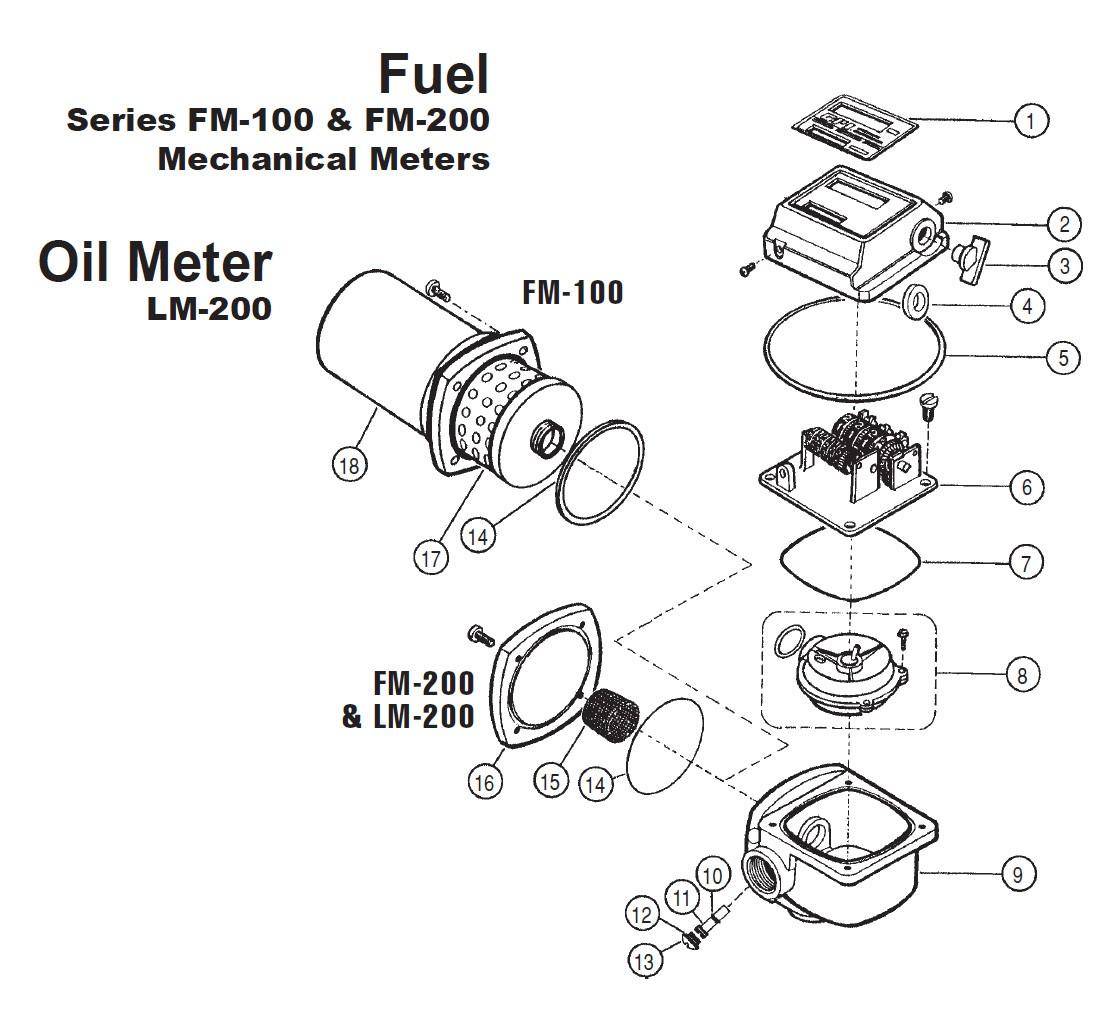 Gpi 4 Nutator O Ring For The Lm 300 Amp Fm 300h Meter