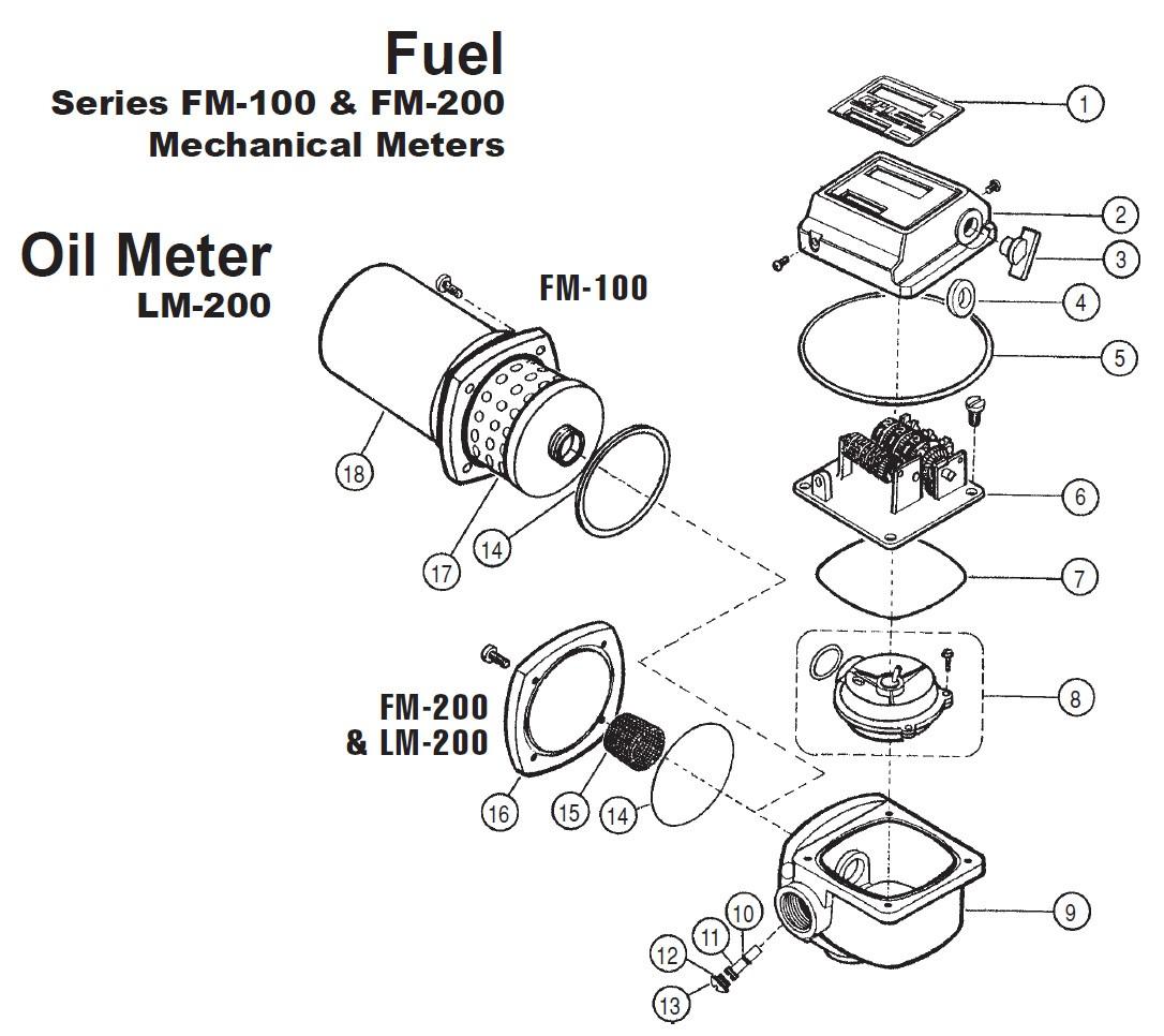 Gpi 1 Nutator Kit Fm 100 Amp Fm 200 Amp Lm 200 Meter