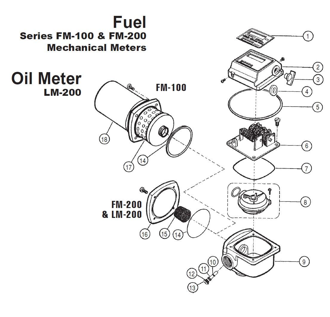 Gpi 3 Filter Can For Fm 100 Meter
