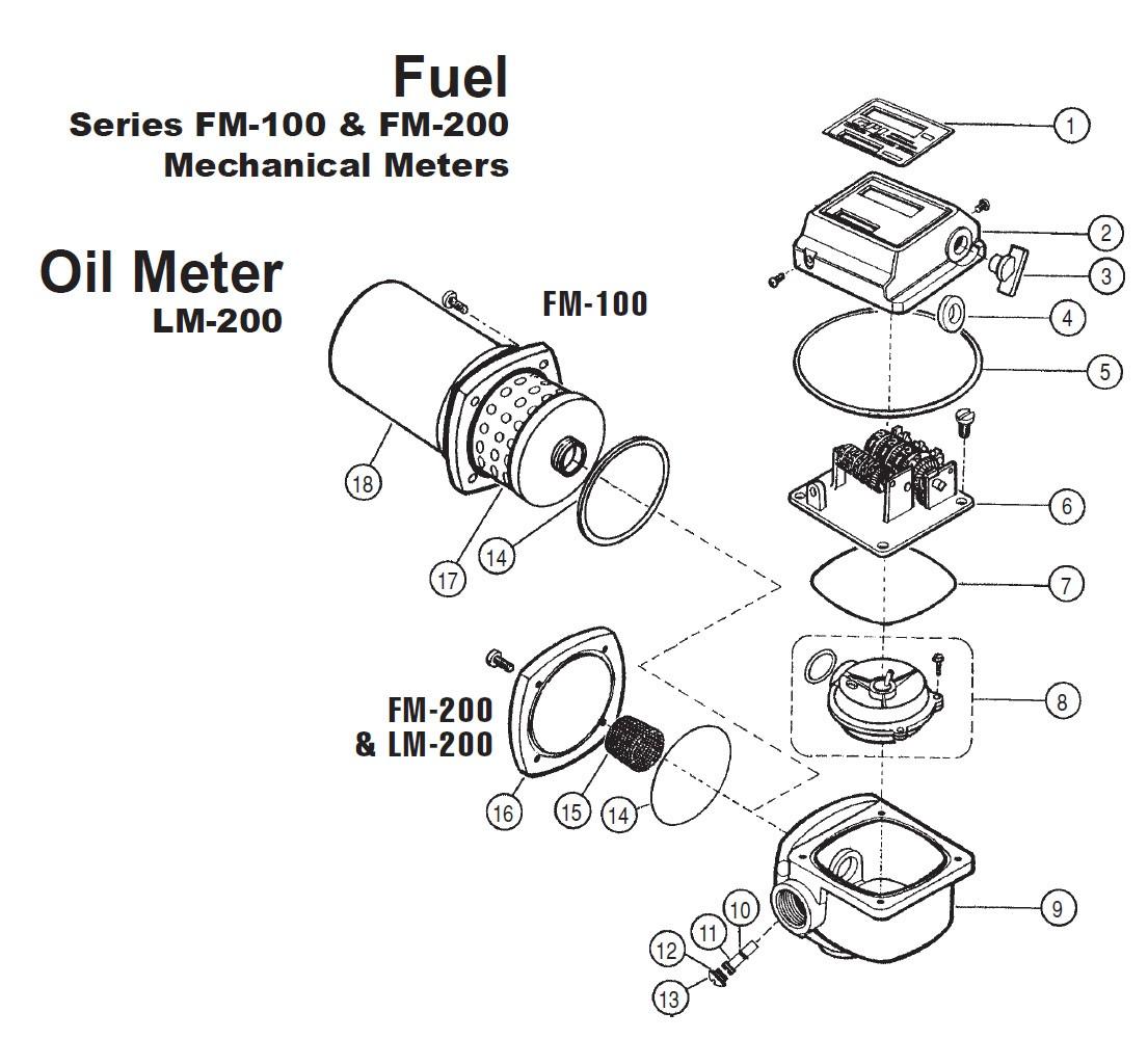 Gpi 1 Fuel Amp Oil Calibration Screw Seal For Fm 100