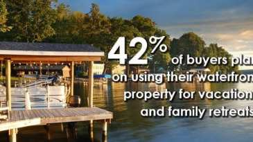 Harbor Beach Homes For Sale