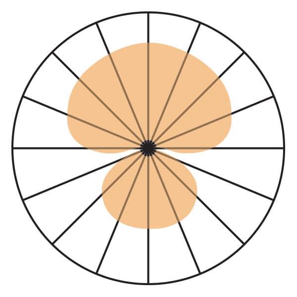 HyperCardioid Polar Pickup Pattern