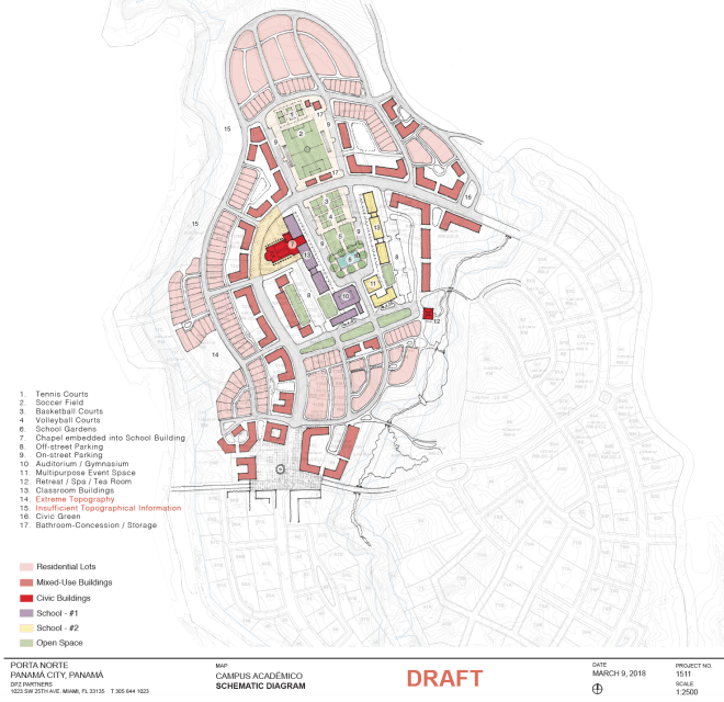 Charrette of Porta Norte with Andrés Duany and Henry Faarup