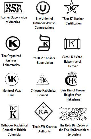 Kosher Symbol Theflippintruth