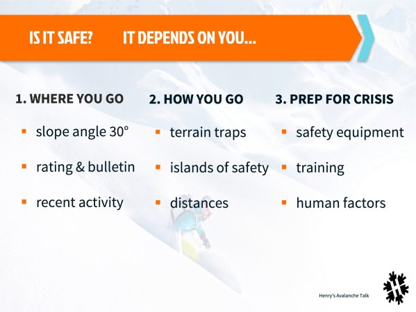 Off piste checklist - quick reference guide