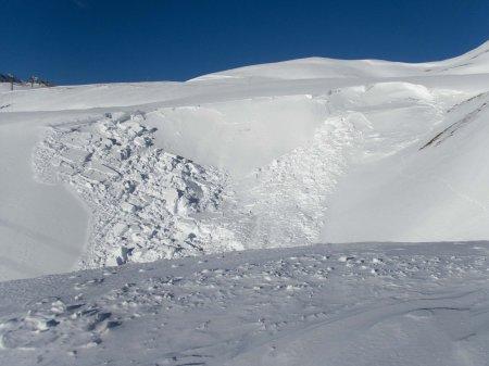 Off-Piste Snow & Weather