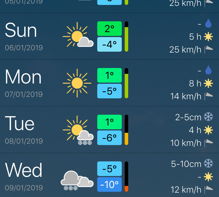 Possible snow next week in French Alps