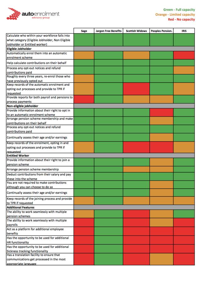 AEAG-Middleware-comparison1