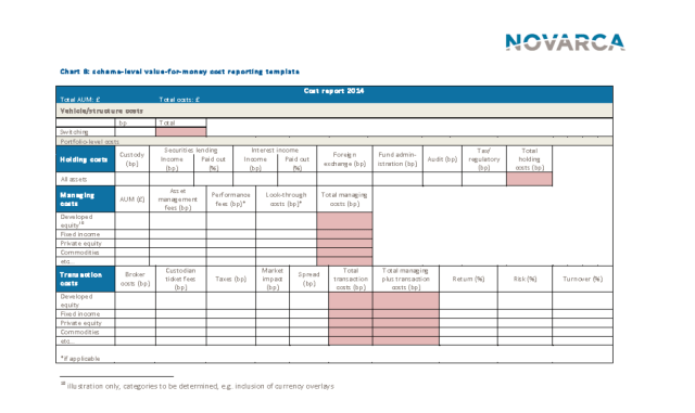Novarca's reporting template.
