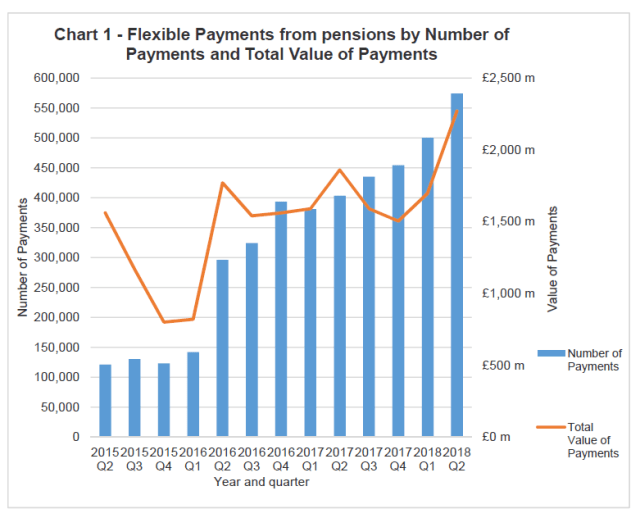 payments hmrc