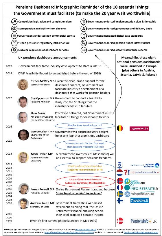 Richard Smith infographic.PNG