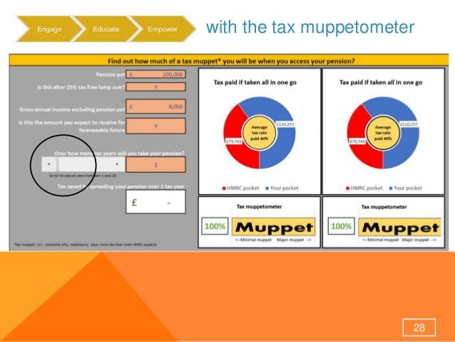 muppetometer