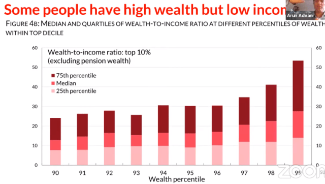 wealth 3