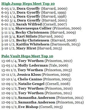 ht-women-vert-heps-top10