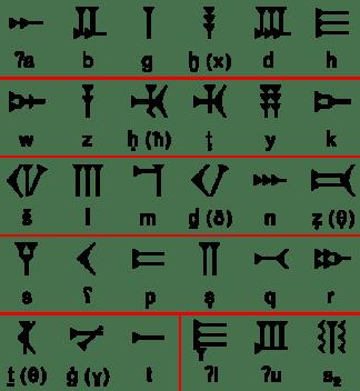 Ugatico alfabeto